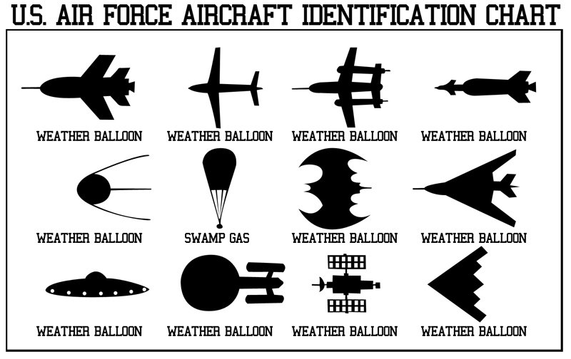 ufoIdentificationGuide